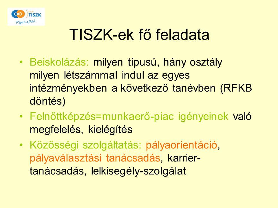 TISZK-ek fő feladata Beiskolázás: milyen típusú, hány osztály milyen létszámmal indul az egyes intézményekben a következő tanévben (RFKB döntés)