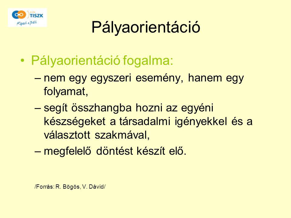 Pályaorientáció Pályaorientáció fogalma:
