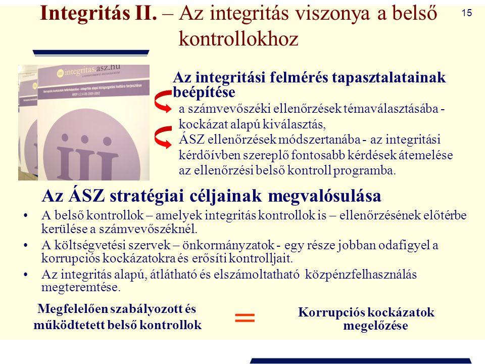 Integritás II. – Az integritás viszonya a belső kontrollokhoz