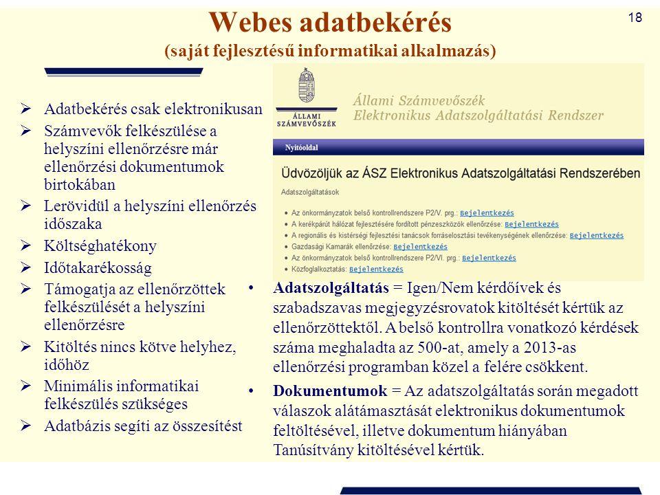 Webes adatbekérés (saját fejlesztésű informatikai alkalmazás)