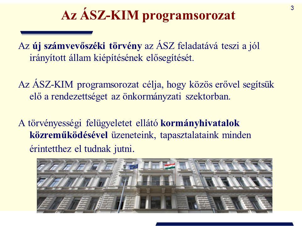 Az ÁSZ-KIM programsorozat