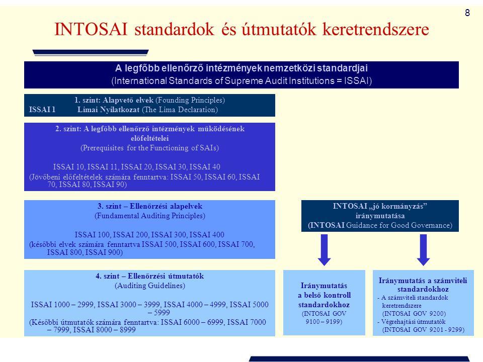 INTOSAI standardok és útmutatók keretrendszere