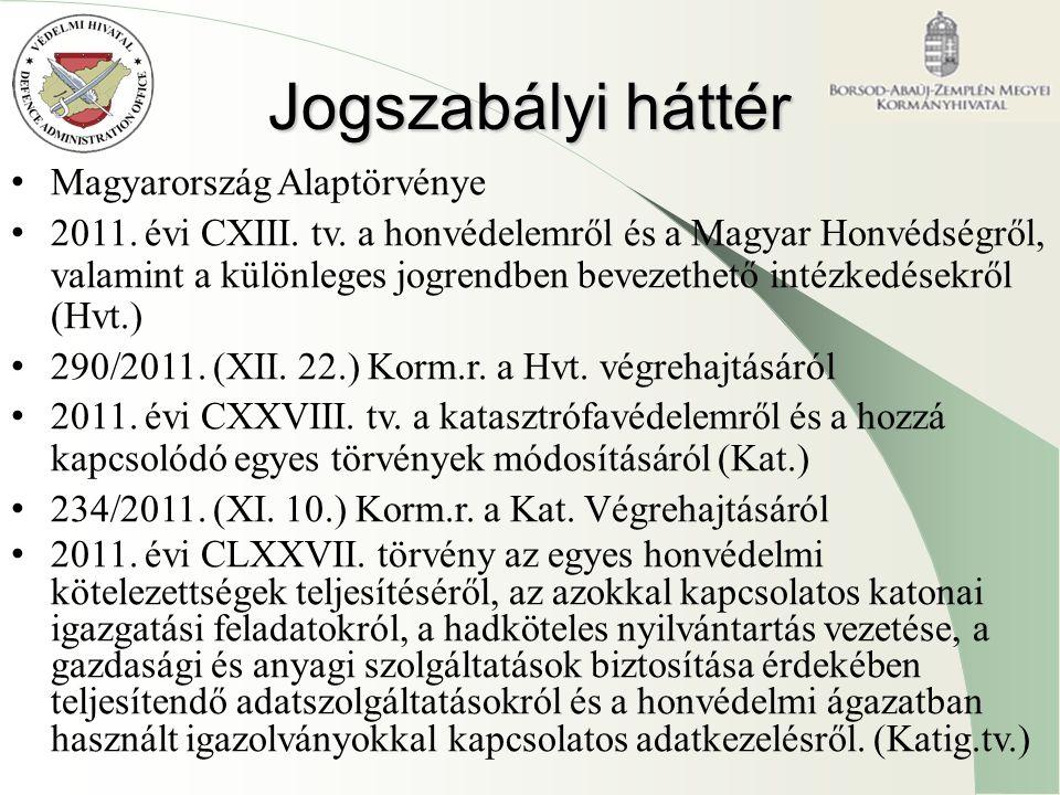 Jogszabályi háttér Magyarország Alaptörvénye