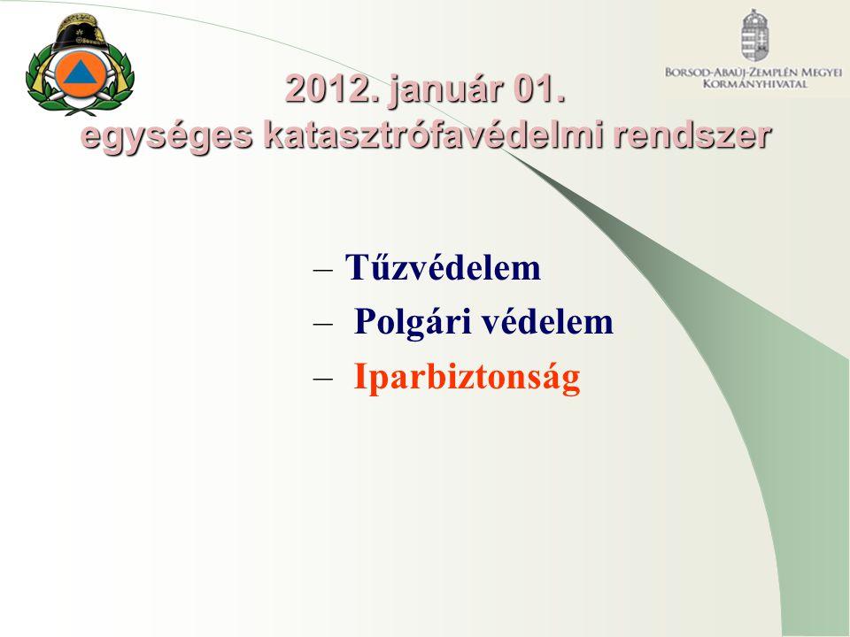 2012. január 01. egységes katasztrófavédelmi rendszer