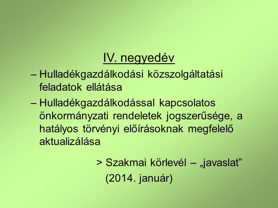 IV. negyedév Hulladékgazdálkodási közszolgáltatási feladatok ellátása