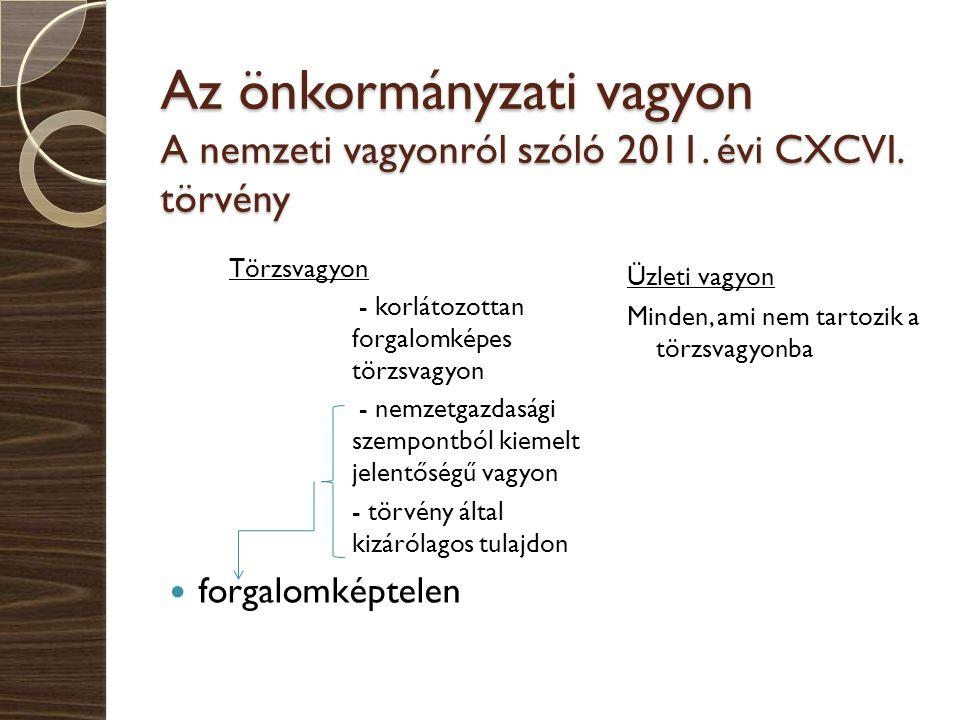 Az önkormányzati vagyon A nemzeti vagyonról szóló 2011. évi CXCVI