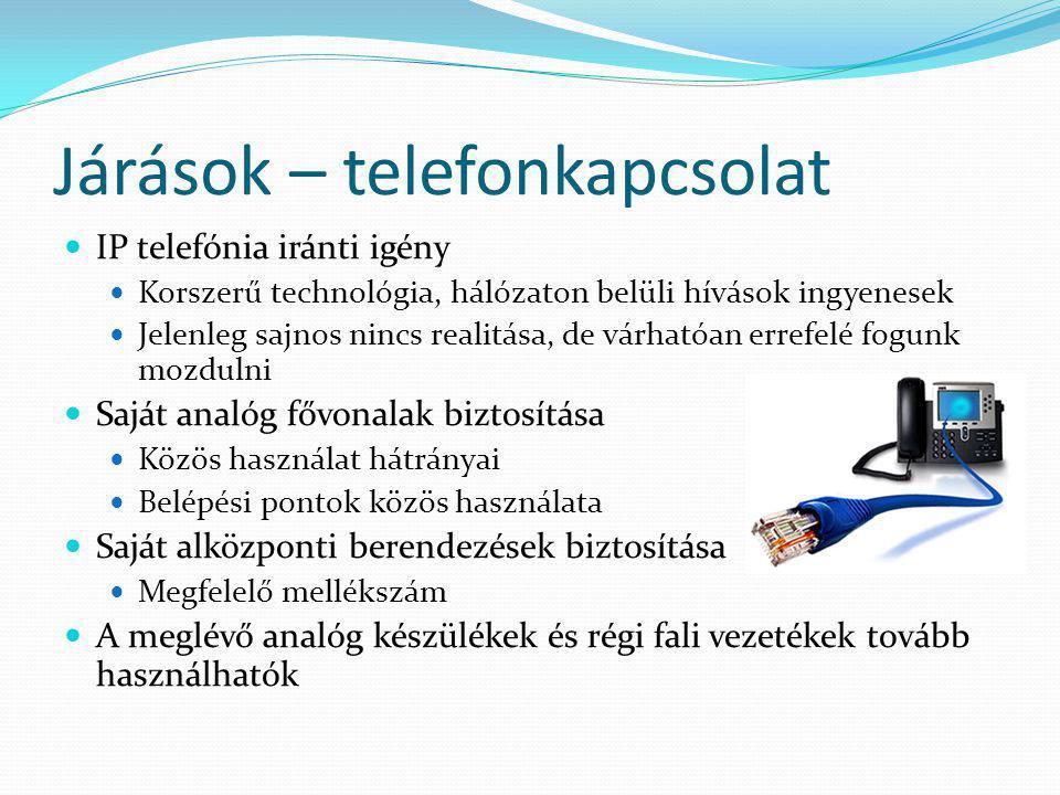Járások – telefonkapcsolat
