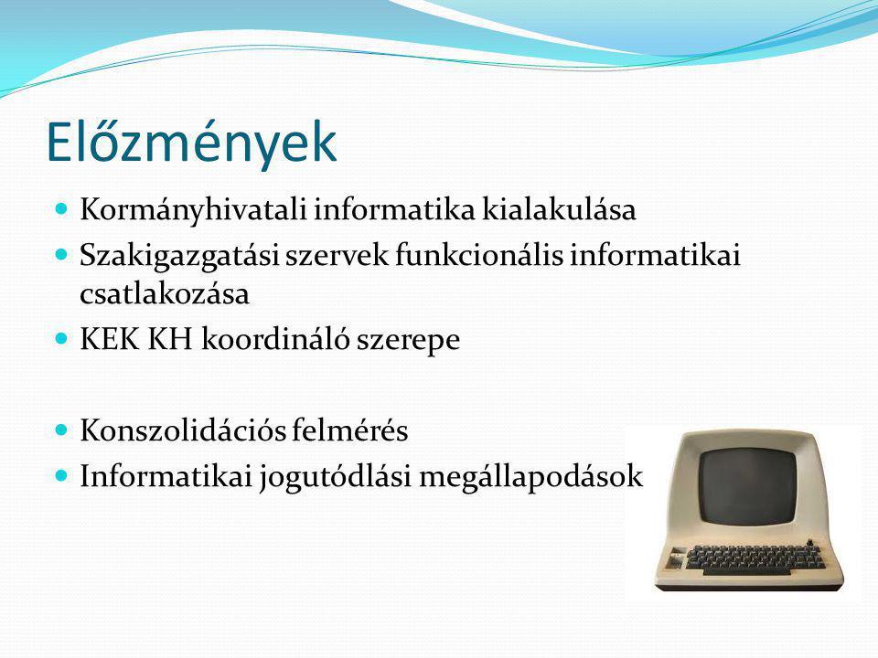Előzmények Kormányhivatali informatika kialakulása