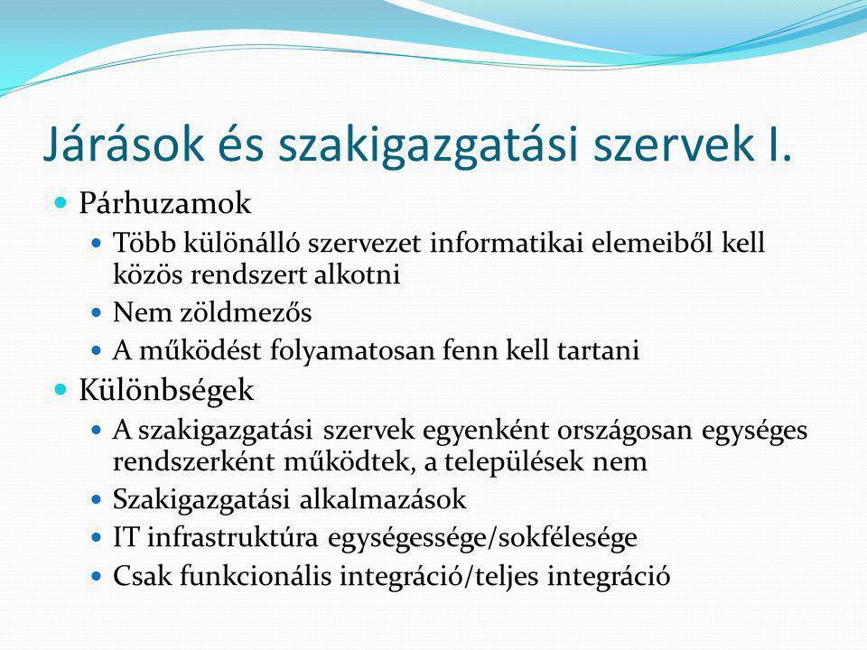 Járások és szakigazgatási szervek I.