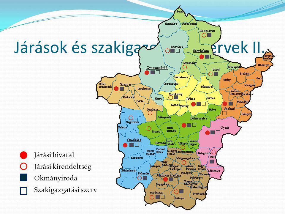 Járások és szakigazgatási szervek II.