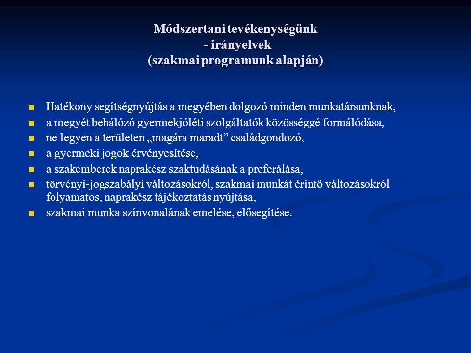 Módszertani tevékenységünk - irányelvek (szakmai programunk alapján)