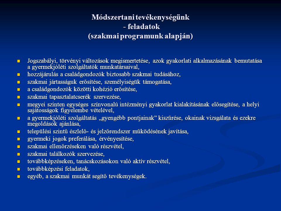 Módszertani tevékenységünk - feladatok (szakmai programunk alapján)