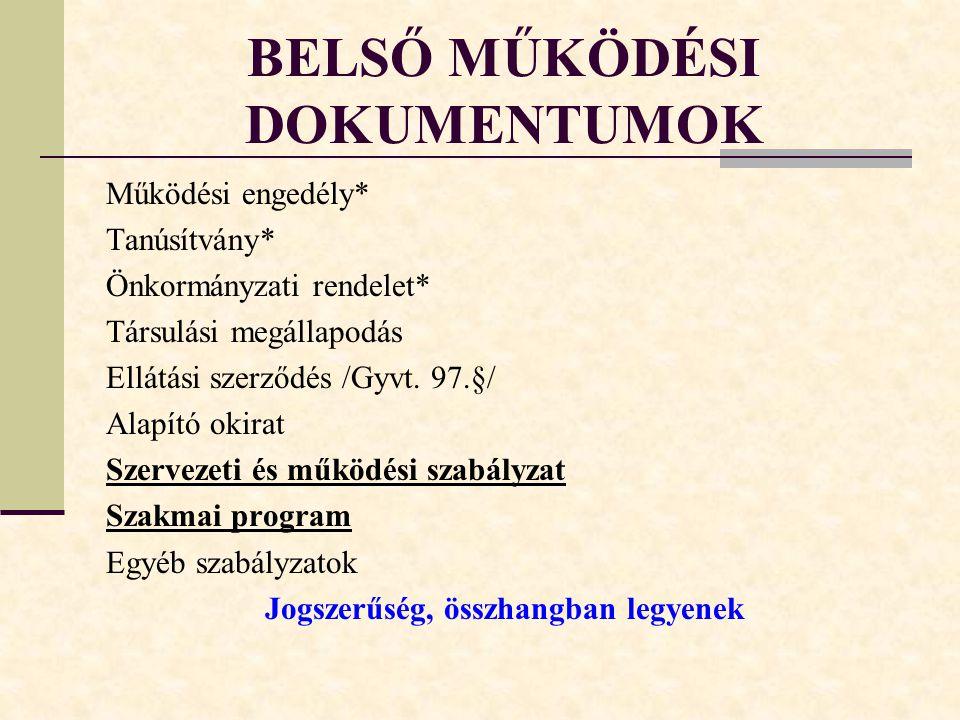 BELSŐ MŰKÖDÉSI DOKUMENTUMOK