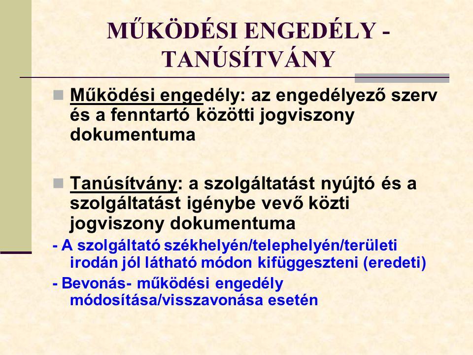 MŰKÖDÉSI ENGEDÉLY - TANÚSÍTVÁNY