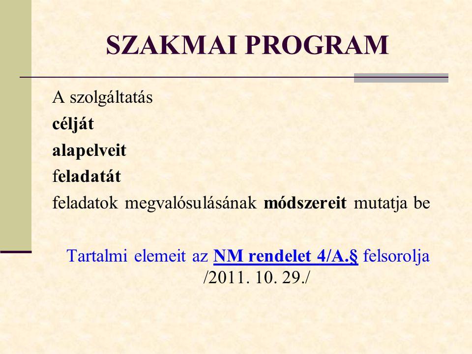 SZAKMAI PROGRAM