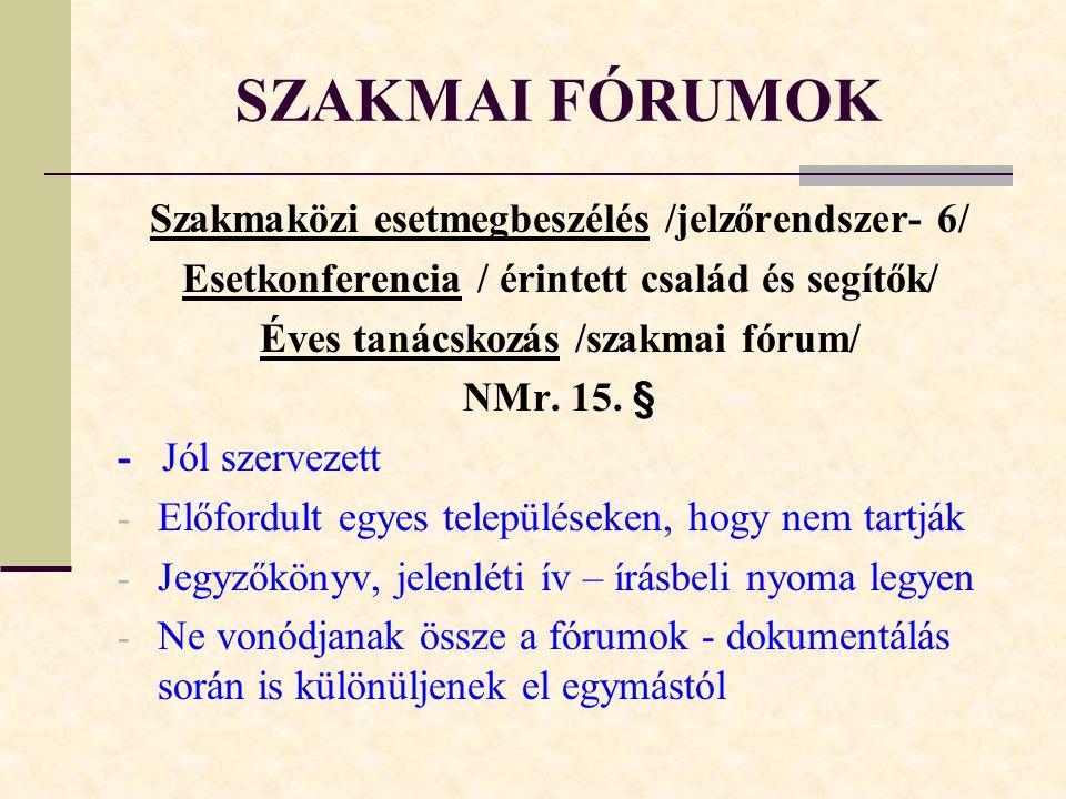 SZAKMAI FÓRUMOK Szakmaközi esetmegbeszélés /jelzőrendszer- 6/