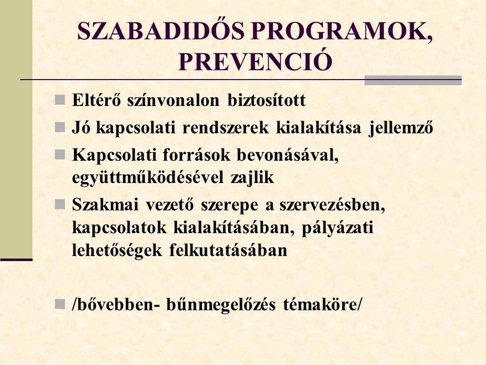 SZABADIDŐS PROGRAMOK, PREVENCIÓ