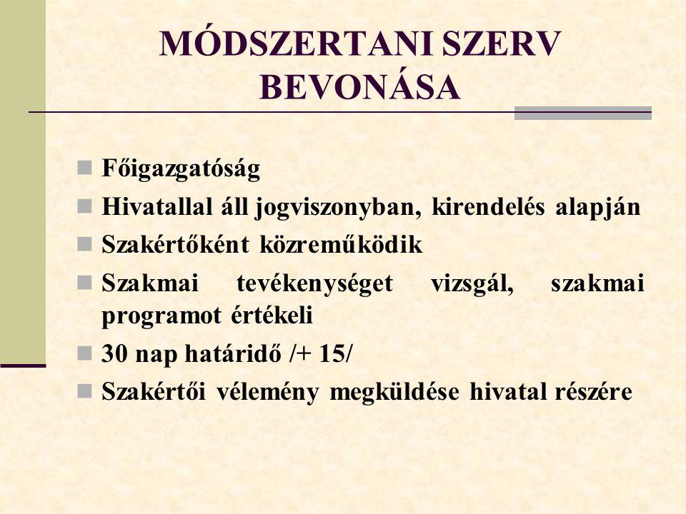 MÓDSZERTANI SZERV BEVONÁSA