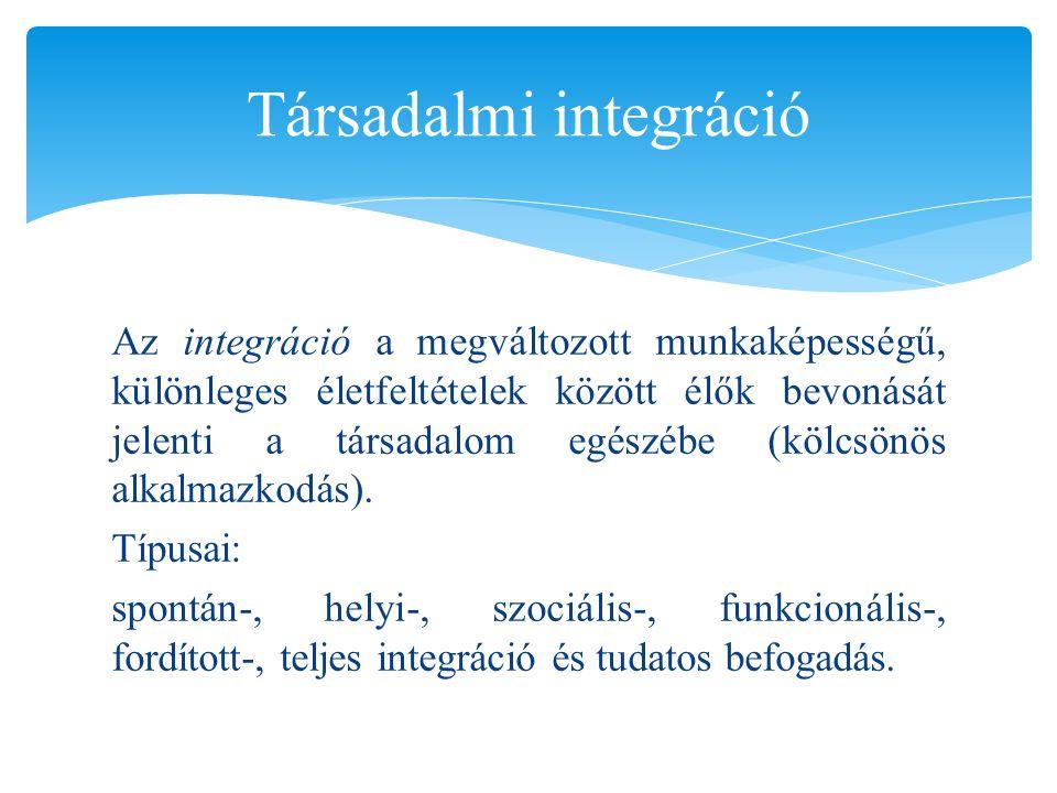 Társadalmi integráció