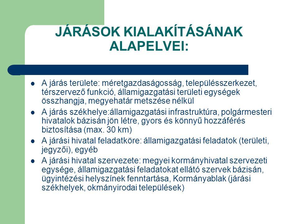 JÁRÁSOK KIALAKÍTÁSÁNAK ALAPELVEI: