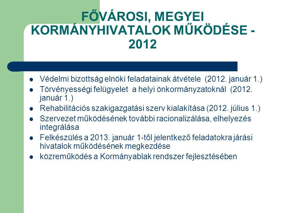 FŐVÁROSI, MEGYEI KORMÁNYHIVATALOK MŰKÖDÉSE - 2012