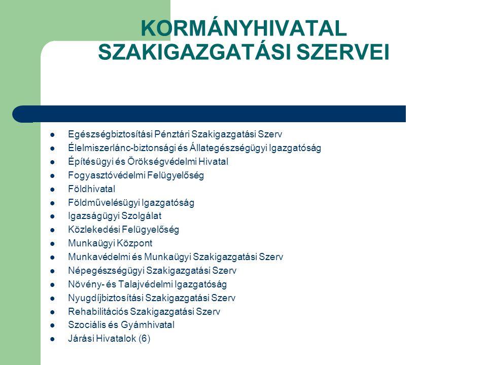 KORMÁNYHIVATAL SZAKIGAZGATÁSI SZERVEI