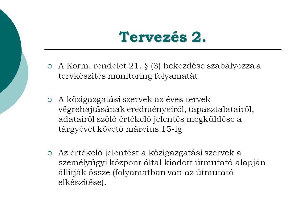 Tervezés 2. A Korm. rendelet 21. § (3) bekezdése szabályozza a tervkészítés monitoring folyamatát.