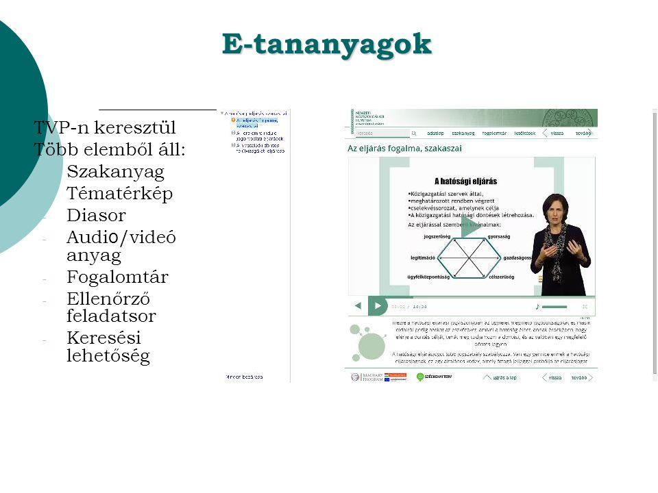 E-tananyagok TVP-n keresztül Több elemből áll: Szakanyag Tématérkép