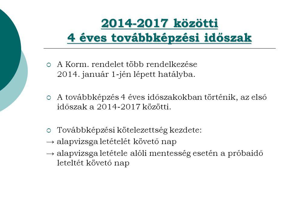 2014-2017 közötti 4 éves továbbképzési időszak