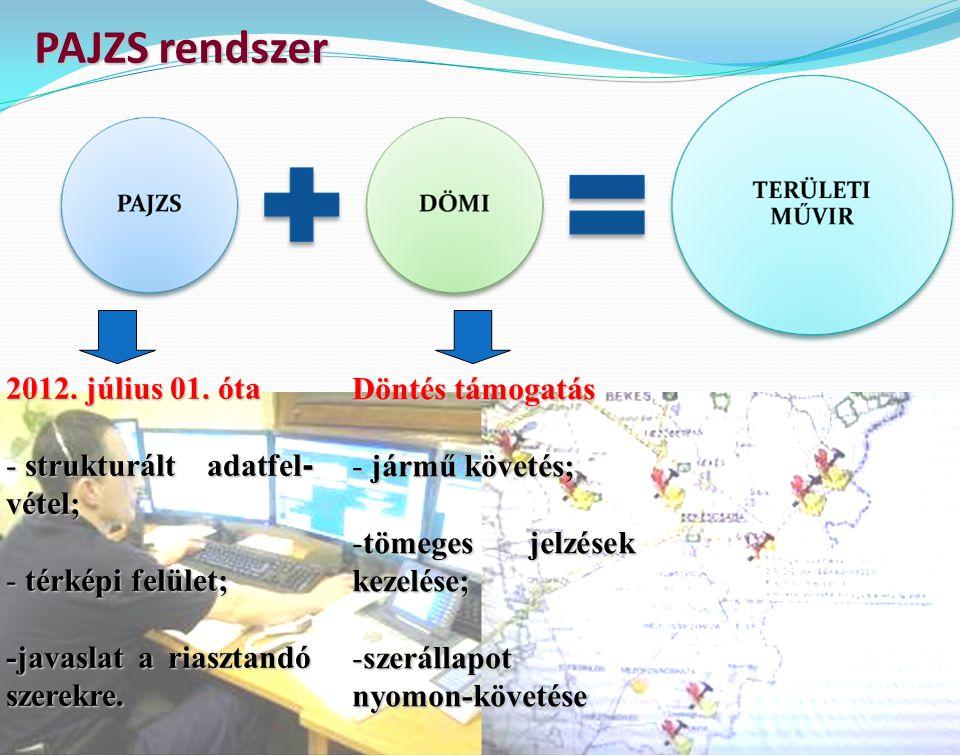 PAJZS rendszer 2012. július 01. óta strukturált adatfel-vétel;