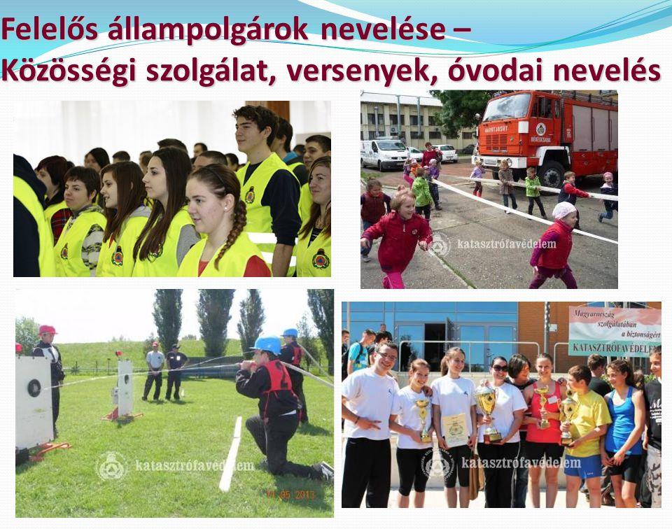 Felelős állampolgárok nevelése – Közösségi szolgálat, versenyek, óvodai nevelés