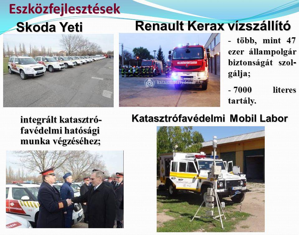 Katasztrófavédelmi Mobil Labor
