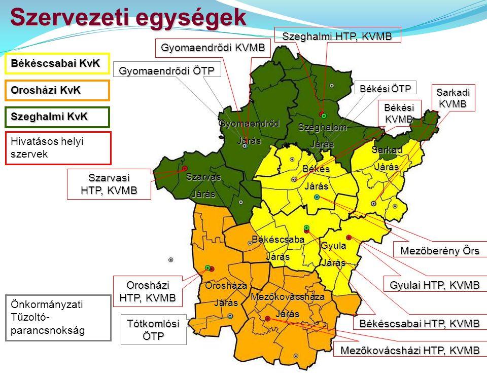 Mezőkovácsházi HTP, KVMB