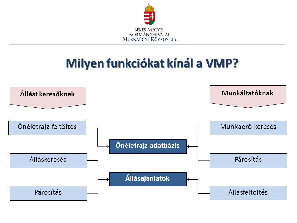Milyen funkciókat kínál a VMP