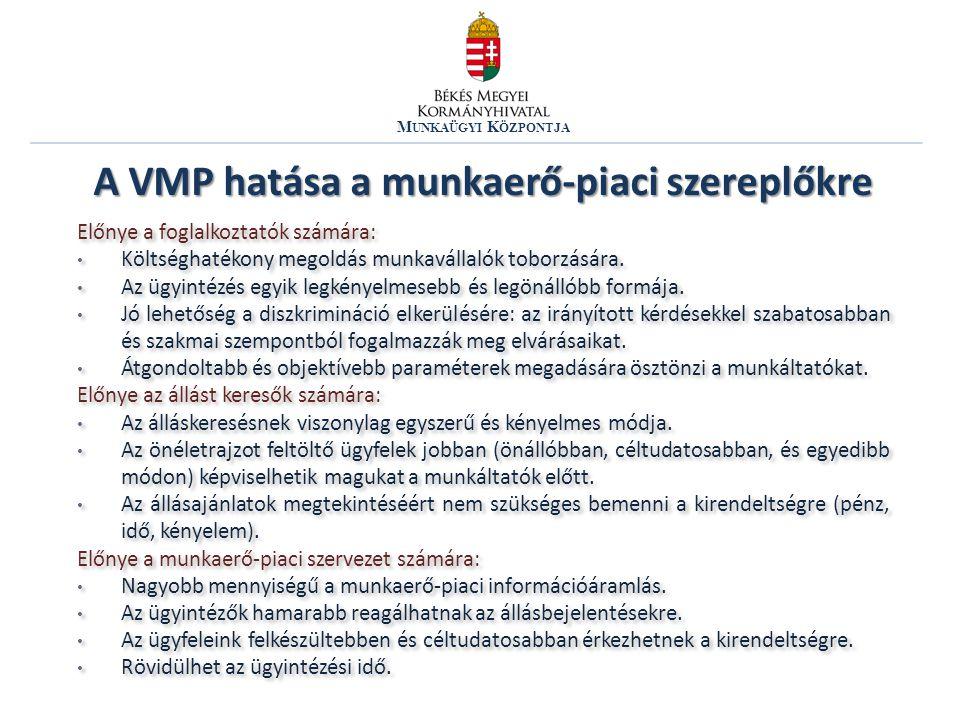 A VMP hatása a munkaerő-piaci szereplőkre