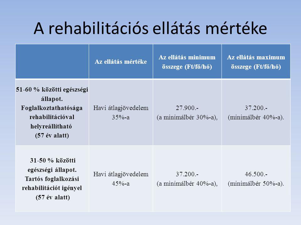 A rehabilitációs ellátás mértéke