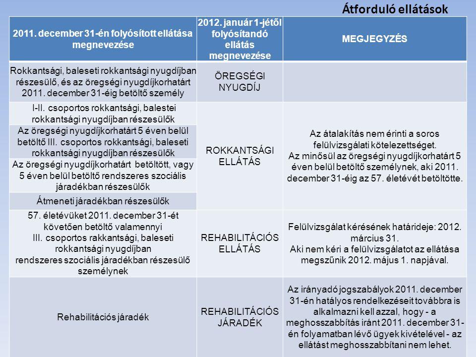 Átforduló ellátások 2011. december 31-én folyósított ellátása megnevezése. 2012. január 1-jétől folyósítandó ellátás megnevezése.