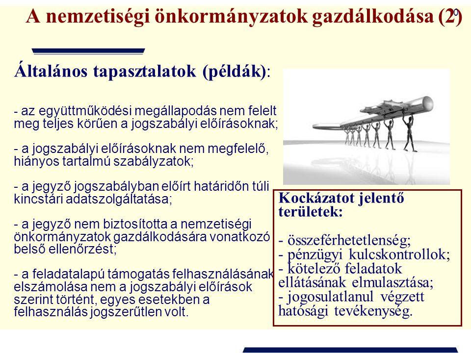 A nemzetiségi önkormányzatok gazdálkodása (2)