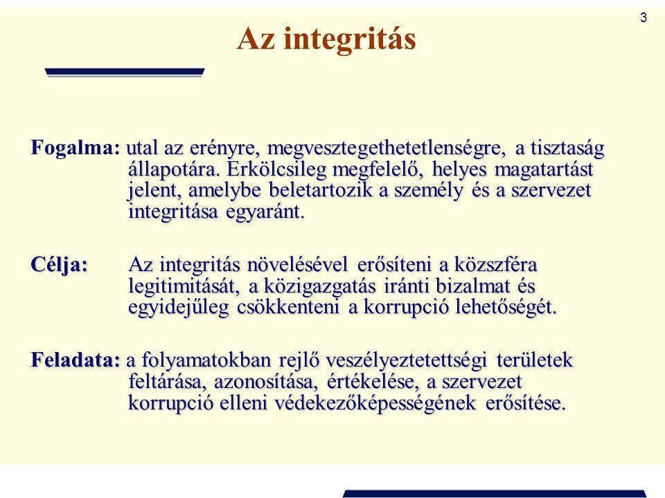 Az integritás