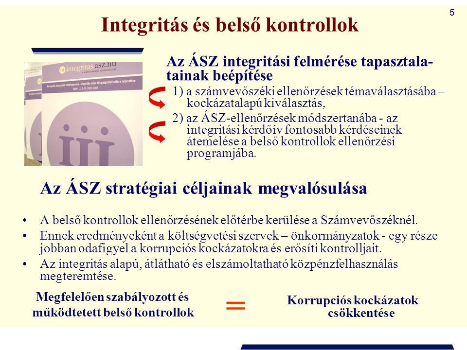 Integritás és belső kontrollok