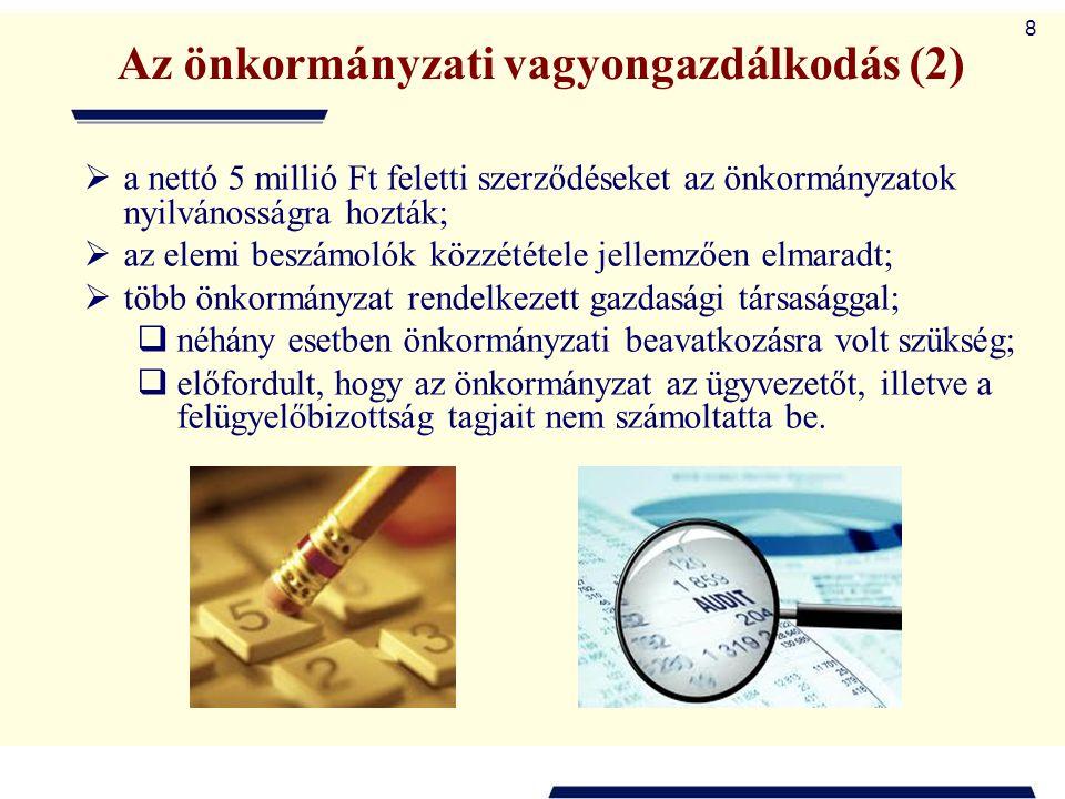 Az önkormányzati vagyongazdálkodás (2)