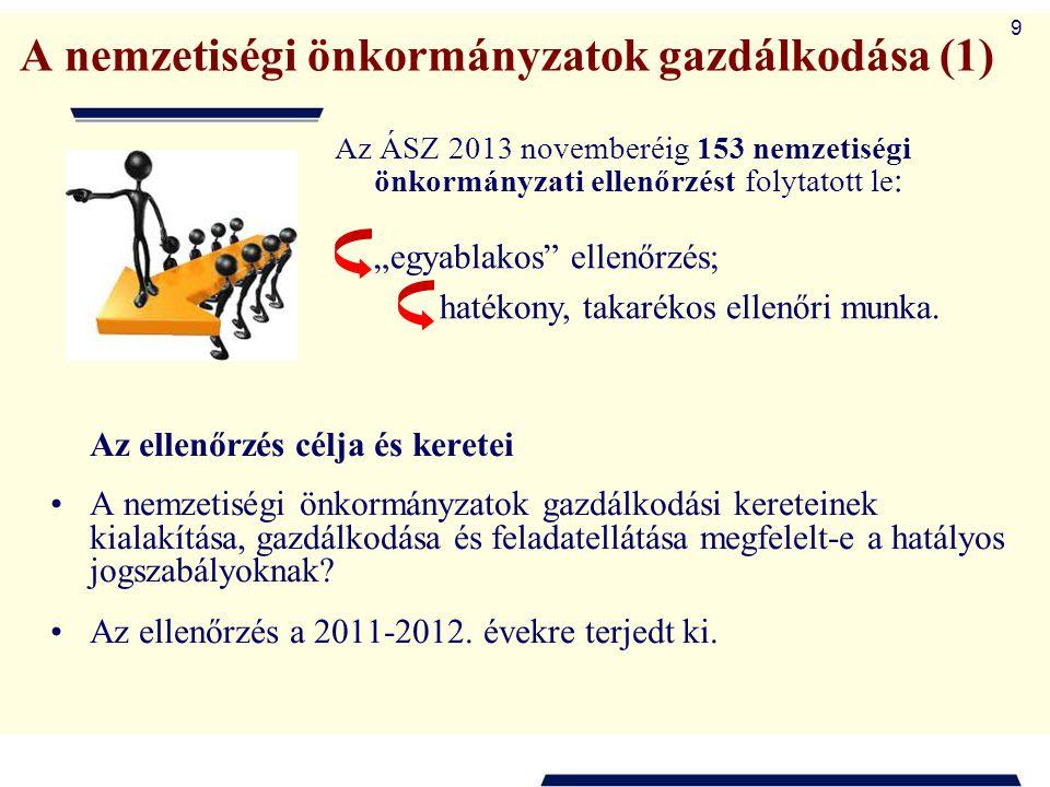 A nemzetiségi önkormányzatok gazdálkodása (1)