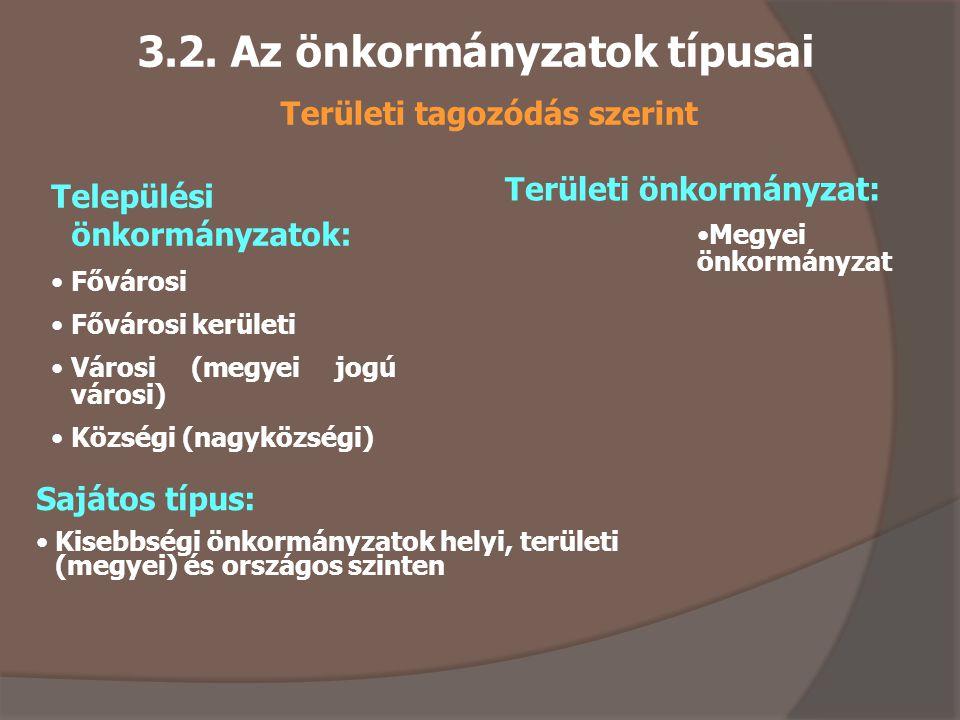 3.2. Az önkormányzatok típusai Területi tagozódás szerint