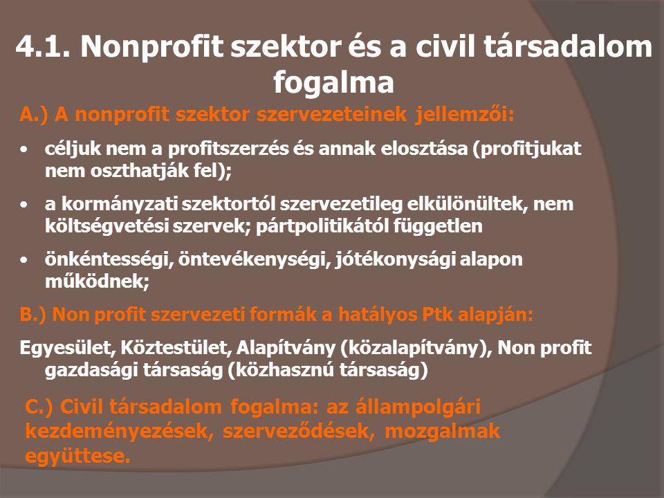4.1. Nonprofit szektor és a civil társadalom fogalma
