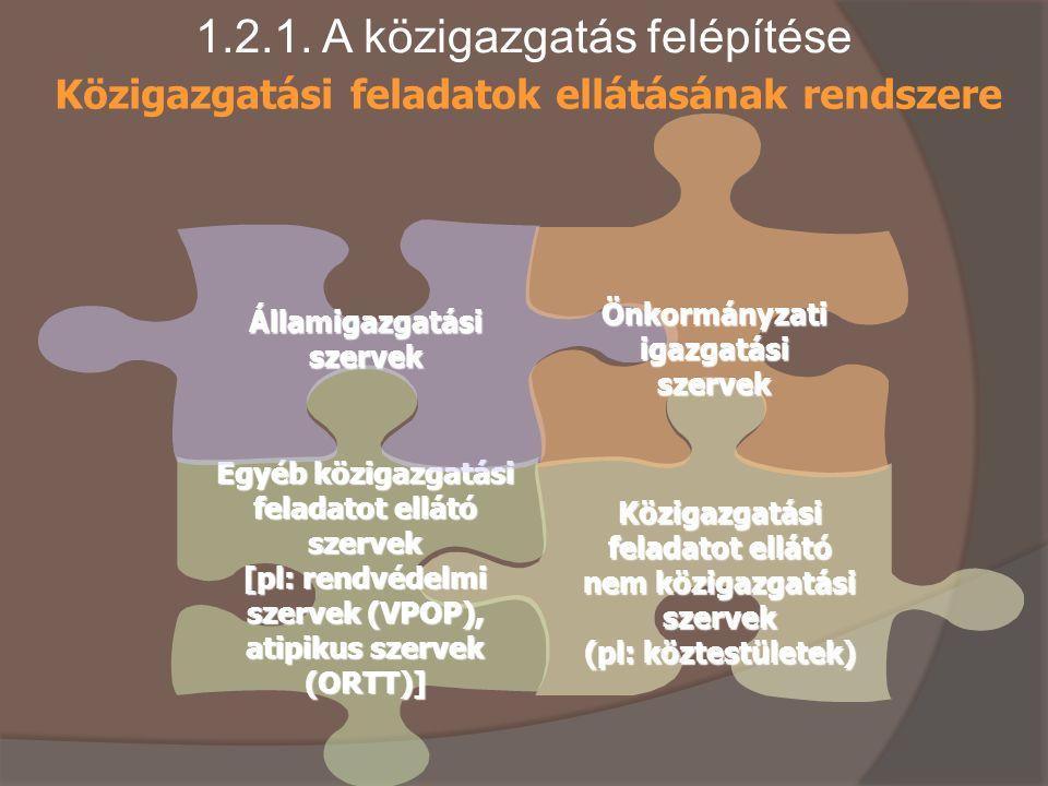 1.2.1. A közigazgatás felépítése