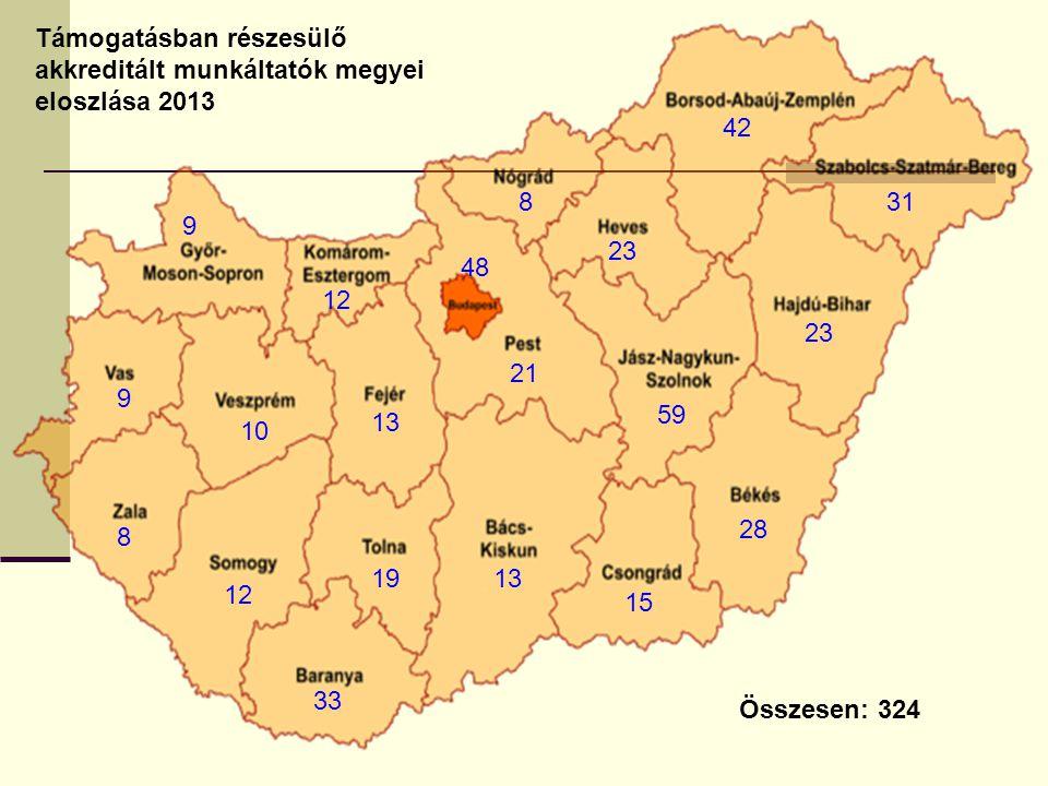 Támogatásban részesülő akkreditált munkáltatók megyei eloszlása 2013