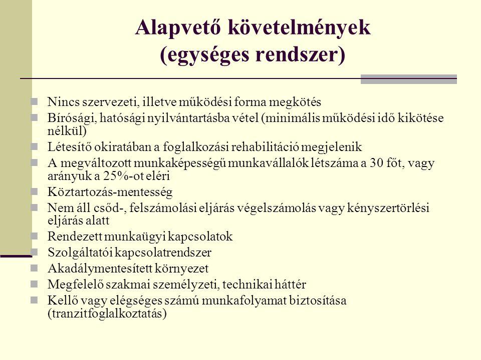 Alapvető követelmények (egységes rendszer)
