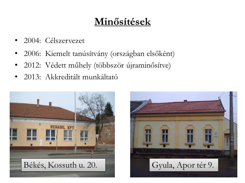 Minősítések Békés, Kossuth u. 20. Gyula, Apor tér 9.