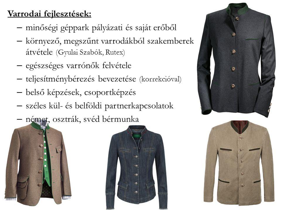 Varrodai fejlesztések: