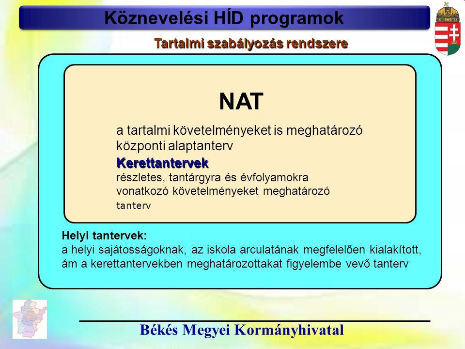 Köznevelési HÍD programok Békés Megyei Kormányhivatal